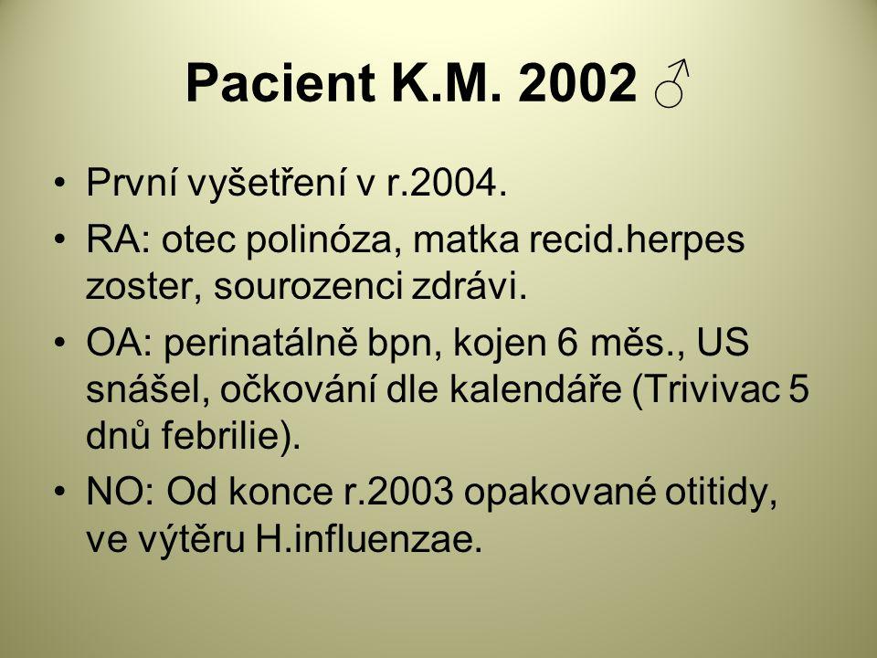 Pacient K.M.2002 ♂ První vyšetření v r.2004.
