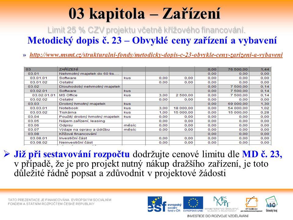 10 03 kapitola – Zařízení Limit 25 % CZV projektu včetně křížového financování. Limit 25 % CZV projektu včetně křížového financování. Metodický dopis