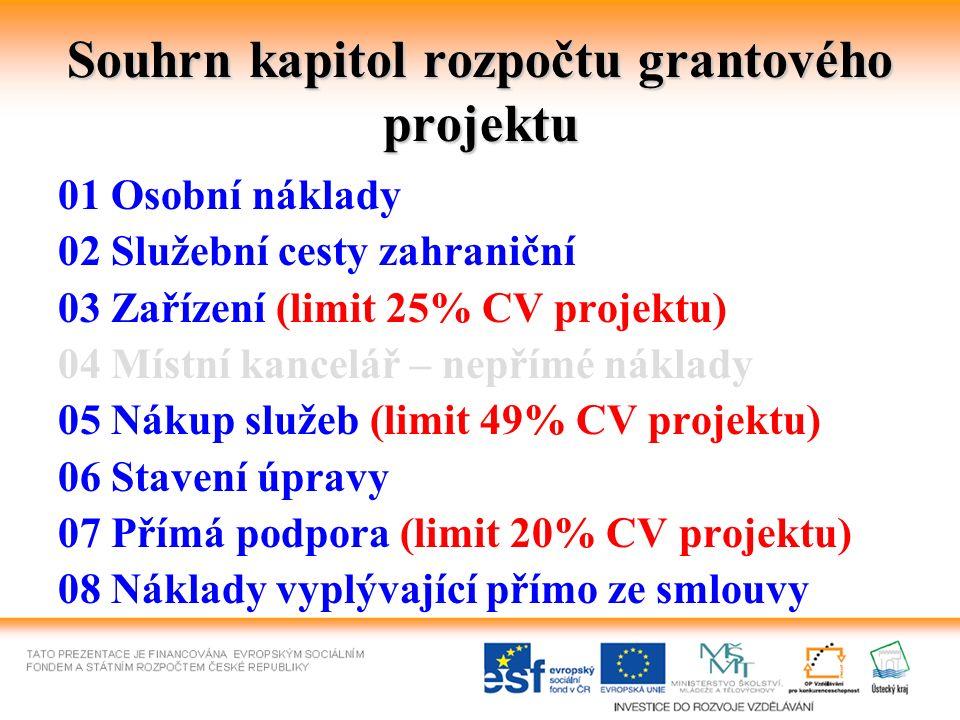 Souhrn kapitol rozpočtu grantového projektu 01 Osobní náklady 02 Služební cesty zahraniční 03 Zařízení (limit 25% CV projektu) 04 Místní kancelář – ne