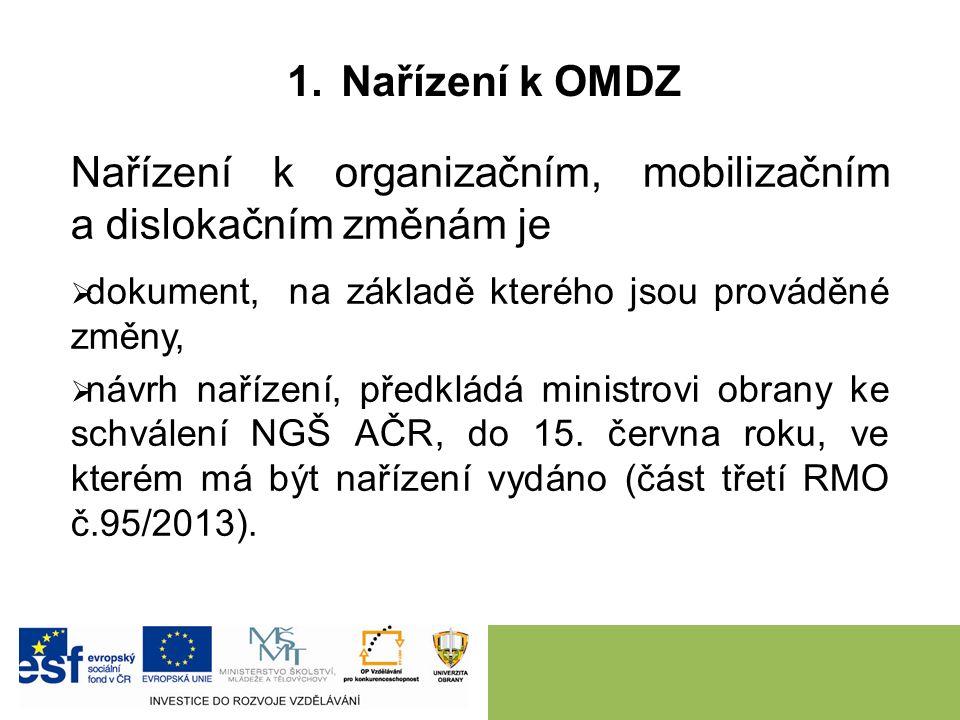 Nařízení k organizačním, mobilizačním a dislokačním změnám je  dokument, na základě kterého jsou prováděné změny,  návrh nařízení, předkládá ministrovi obrany ke schválení NGŠ AČR, do 15.