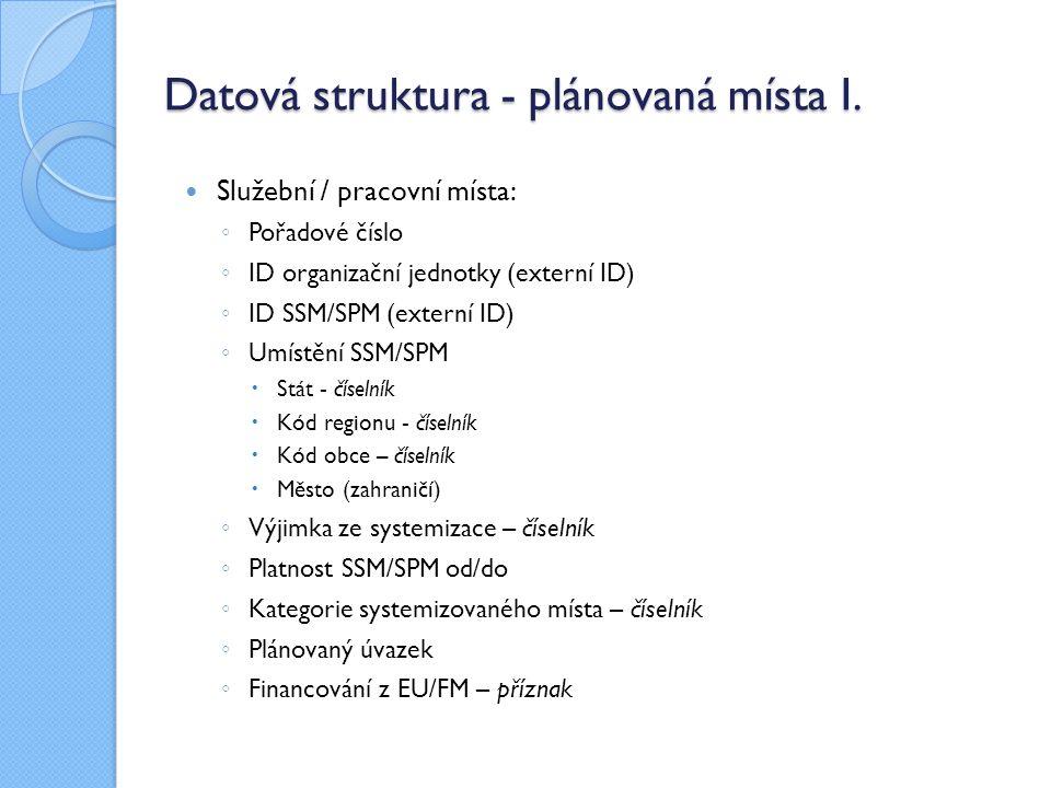 Datová struktura - plánovaná místa I.