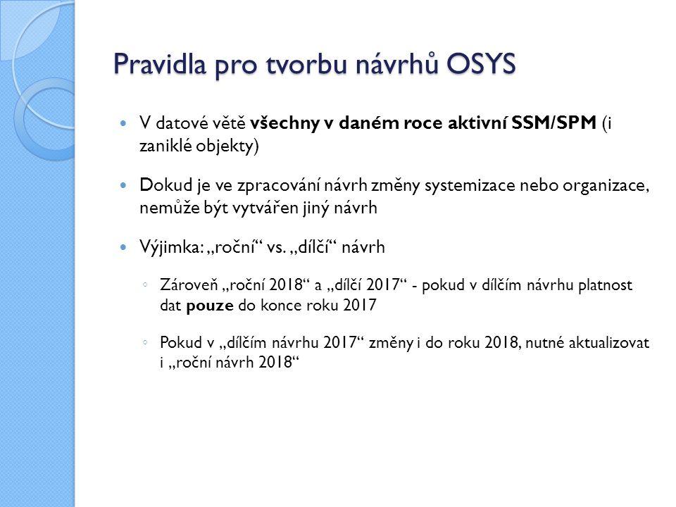 """Pravidla pro tvorbu návrhů OSYS V datové větě všechny v daném roce aktivní SSM/SPM (i zaniklé objekty) Dokud je ve zpracování návrh změny systemizace nebo organizace, nemůže být vytvářen jiný návrh Výjimka: """"roční vs."""