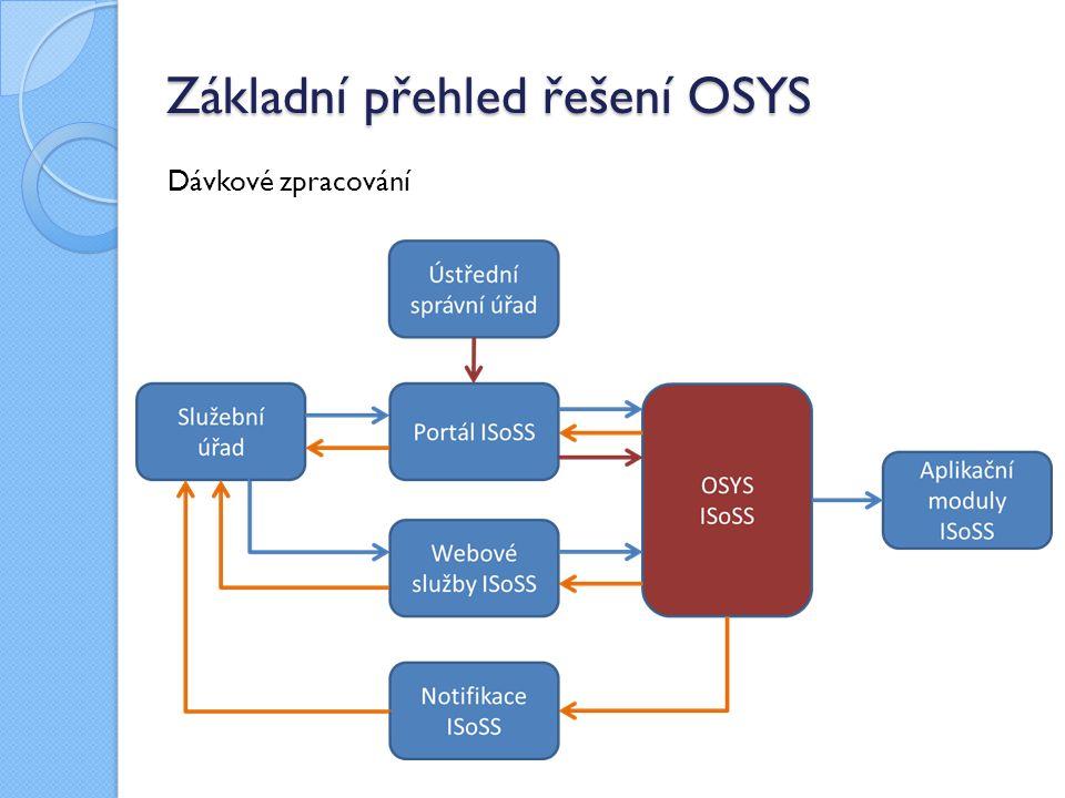 Základní přehled řešení OSYS Dávkové zpracování