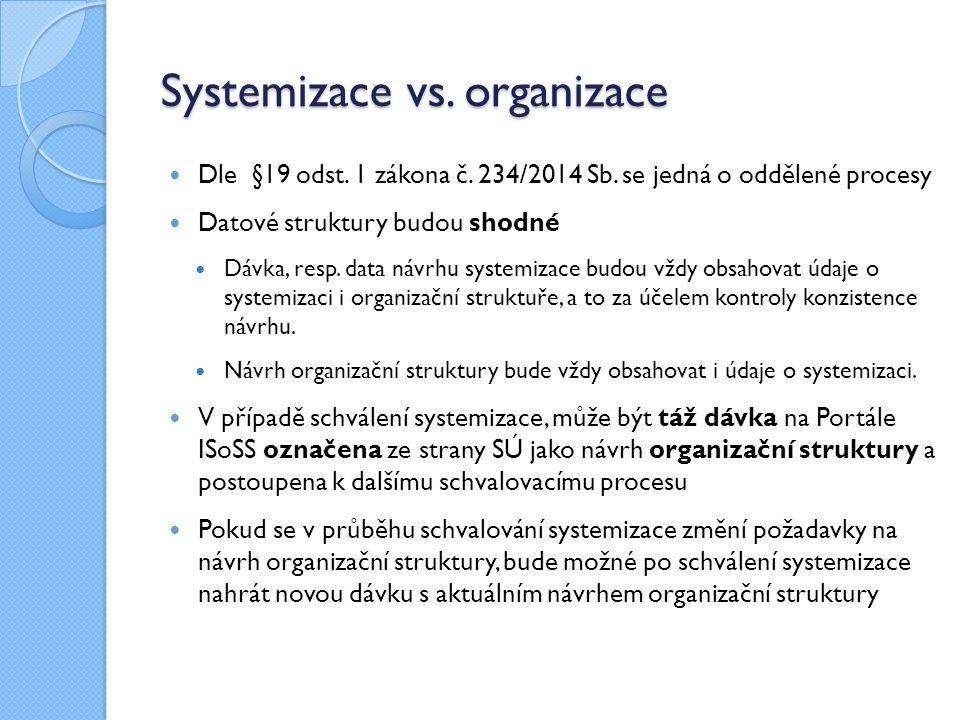 Systemizace vs. organizace Dle §19 odst. 1 zákona č.