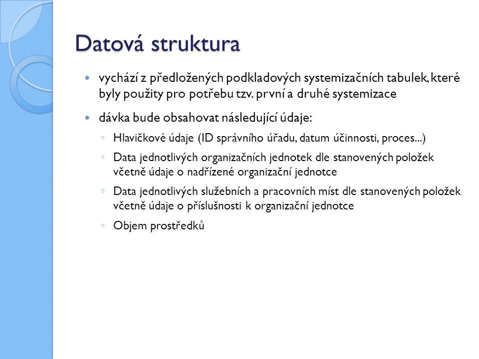 Datová struktura vychází z předložených podkladových systemizačních tabulek, které byly použity pro potřebu tzv.