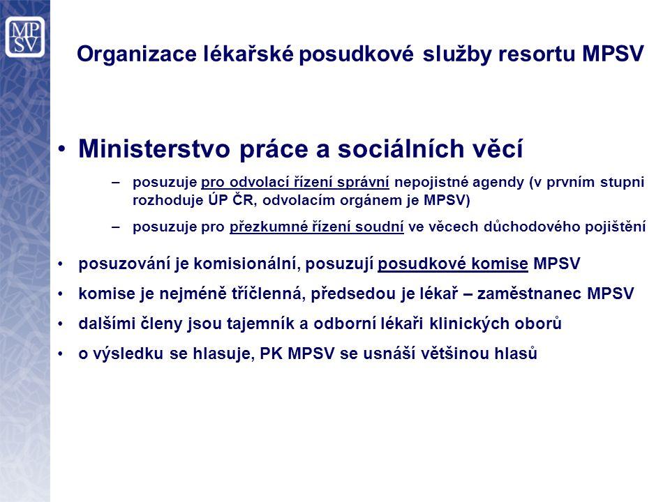 Organizace lékařské posudkové služby resortu MPSV Ministerstvo práce a sociálních věcí –posuzuje pro odvolací řízení správní nepojistné agendy (v prvním stupni rozhoduje ÚP ČR, odvolacím orgánem je MPSV) –posuzuje pro přezkumné řízení soudní ve věcech důchodového pojištění posuzování je komisionální, posuzují posudkové komise MPSV komise je nejméně tříčlenná, předsedou je lékař – zaměstnanec MPSV dalšími členy jsou tajemník a odborní lékaři klinických oborů o výsledku se hlasuje, PK MPSV se usnáší většinou hlasů