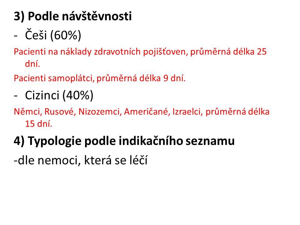 3) Podle návštěvnosti -Češi (60%) Pacienti na náklady zdravotních pojišťoven, průměrná délka 25 dní.