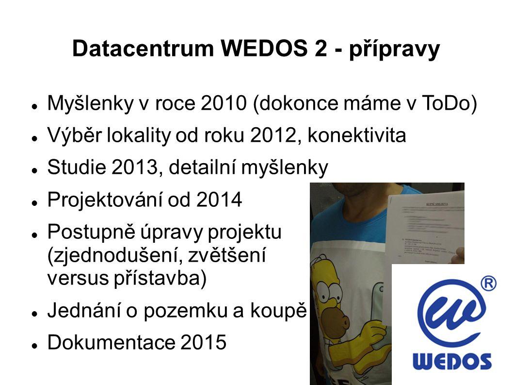 Datacentrum WEDOS 2 - přípravy Myšlenky v roce 2010 (dokonce máme v ToDo) Výběr lokality od roku 2012, konektivita Studie 2013, detailní myšlenky Projektování od 2014 Postupně úpravy projektu (zjednodušení, zvětšení versus přístavba) Jednání o pozemku a koupě Dokumentace 2015