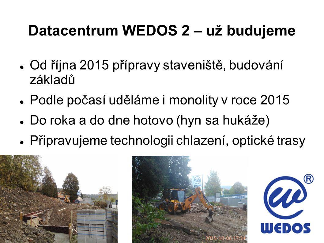 Datacentrum WEDOS 2 – už budujeme Od října 2015 přípravy staveniště, budování základů Podle počasí uděláme i monolity v roce 2015 Do roka a do dne hotovo (hyn sa hukáže) Připravujeme technologii chlazení, optické trasy