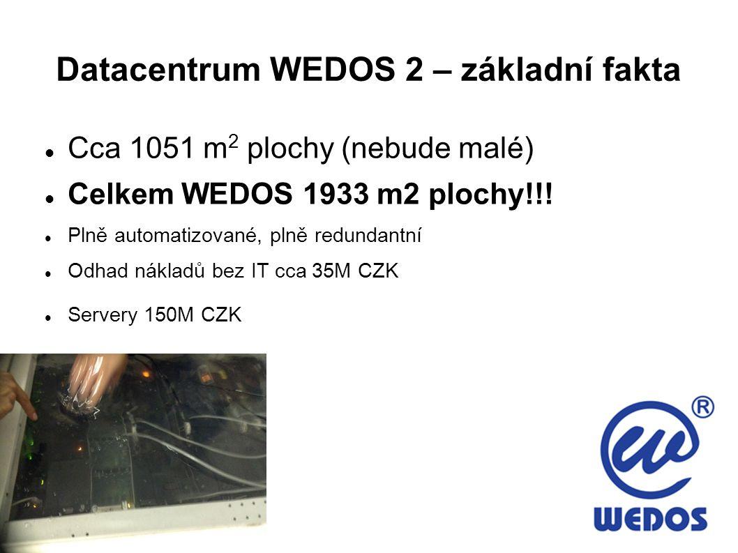 Datacentrum WEDOS 2 – základní fakta Cca 1051 m 2 plochy (nebude malé) Celkem WEDOS 1933 m2 plochy!!! Plně automatizované, plně redundantní Odhad nákl