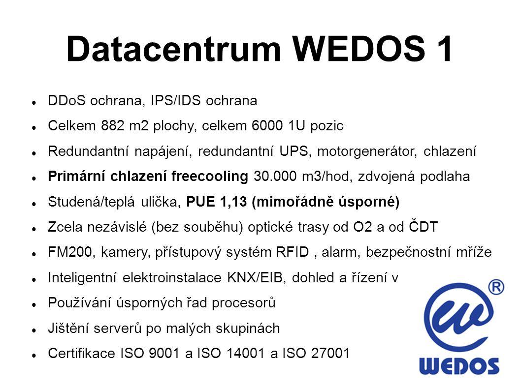 Datacentrum WEDOS 1 DDoS ochrana, IPS/IDS ochrana Celkem 882 m2 plochy, celkem 6000 1U pozic Redundantní napájení, redundantní UPS, motorgenerátor, ch
