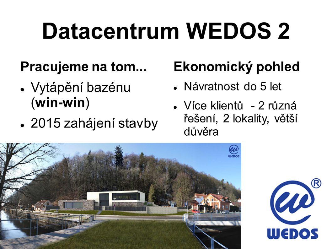 Datacentrum WEDOS 2 Pracujeme na tom... Vytápění bazénu (win-win) 2015 zahájení stavby Ekonomický pohled Návratnost do 5 let Více klientů - 2 různá ře