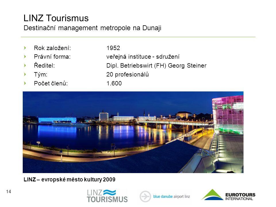 14 LINZ Tourismus Destinační management metropole na Dunaji Rok založení:1952 Právní forma:veřejná instituce - sdružení Ředitel:Dipl.