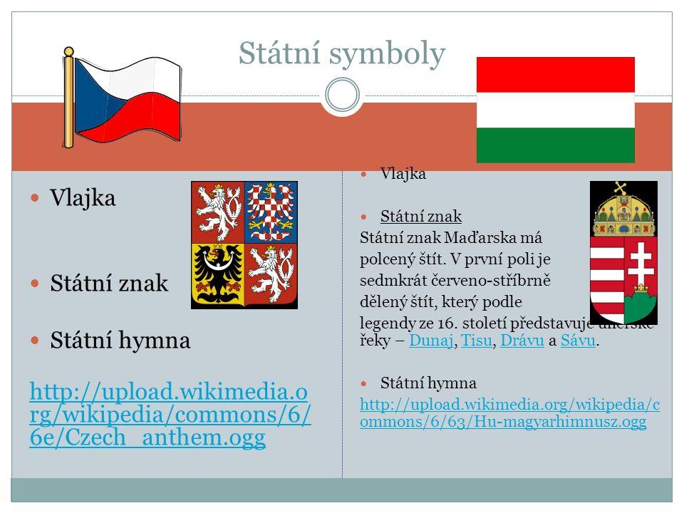 Vlajka Státní znak Státní hymna http://upload.wikimedia.o rg/wikipedia/commons/6/ 6e/Czech_anthem.ogg http://upload.wikimedia.o rg/wikipedia/commons/6/ 6e/Czech_anthem.ogg Vlajka Státní znak Státní znak Maďarska má polcený štít.