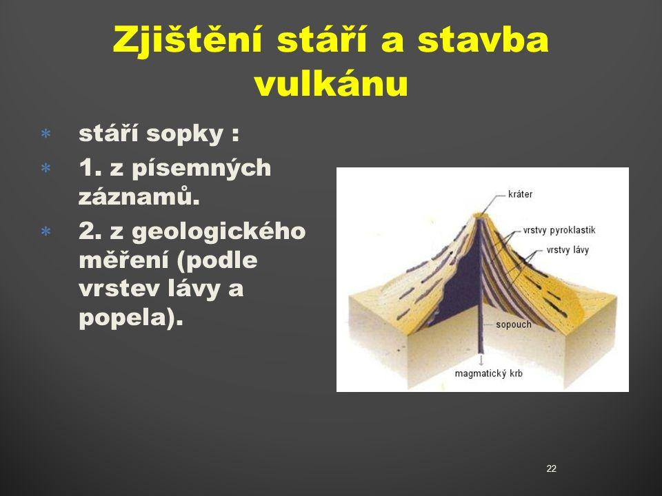 Zjištění stáří a stavba vulkánu  stáří sopky :  1. z písemných záznamů.  2. z geologického měření (podle vrstev lávy a popela). 22