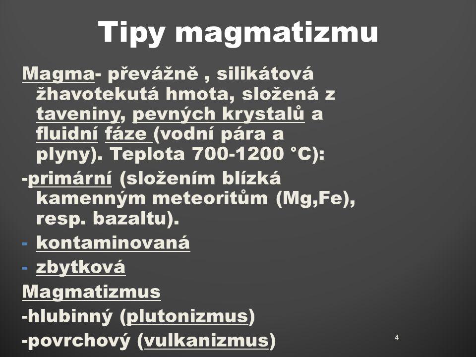 Tipy magmatizmu Magma- převážně, silikátová žhavotekutá hmota, složená z taveniny, pevných krystalů a fluidní fáze (vodní pára a plyny). Teplota 700-1