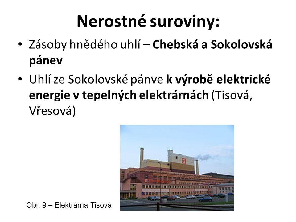 Nerostné suroviny: Zásoby hnědého uhlí – Chebská a Sokolovská pánev Uhlí ze Sokolovské pánve k výrobě elektrické energie v tepelných elektrárnách (Tisová, Vřesová) Obr.