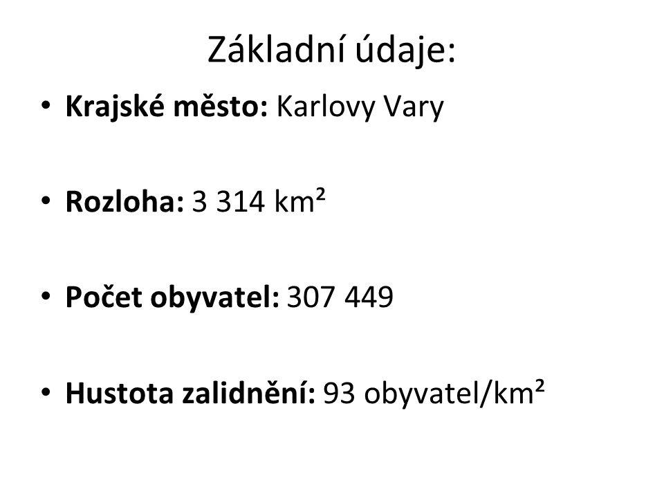 Základní údaje: Krajské město: Karlovy Vary Rozloha: 3 314 km² Počet obyvatel: 307 449 Hustota zalidnění: 93 obyvatel/km²