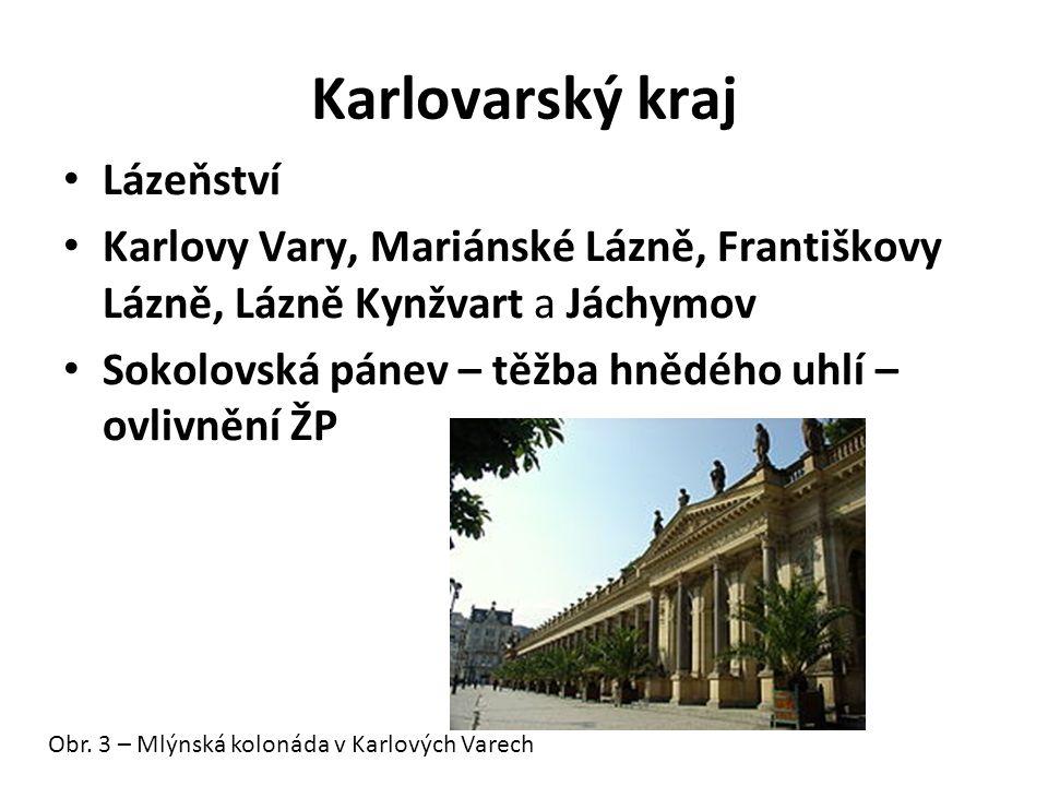 Karlovarský kraj Lázeňství Karlovy Vary, Mariánské Lázně, Františkovy Lázně, Lázně Kynžvart a Jáchymov Sokolovská pánev – těžba hnědého uhlí – ovlivnění ŽP Obr.
