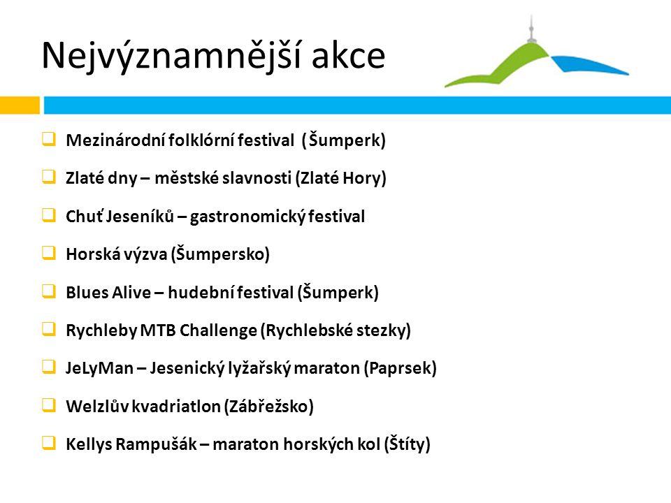 Nejvýznamnější akce  Mezinárodní folklórní festival (Šumperk)  Zlaté dny – městské slavnosti (Zlaté Hory)  Chuť Jeseníků – gastronomický festival  Horská výzva (Šumpersko)  Blues Alive – hudební festival (Šumperk)  Rychleby MTB Challenge (Rychlebské stezky)  JeLyMan – Jesenický lyžařský maraton (Paprsek)  Welzlův kvadriatlon (Zábřežsko)  Kellys Rampušák – maraton horských kol (Štíty)