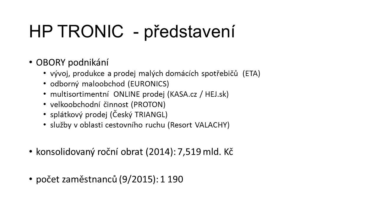 HP TRONIC - představení OBORY podnikání vývoj, produkce a prodej malých domácích spotřebičů (ETA) odborný maloobchod (EURONICS) multisortimentní ONLIN