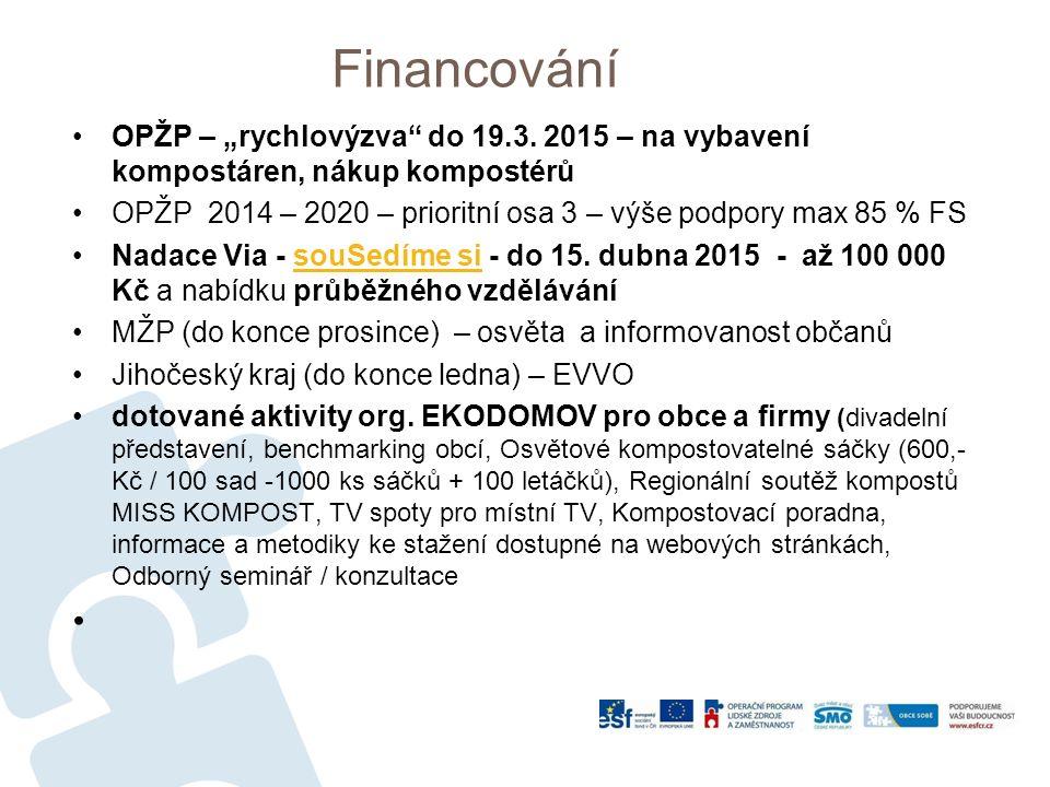 """Financování OPŽP – """"rychlovýzva do 19.3."""