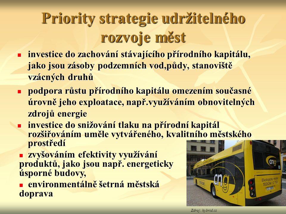 Priority strategie udržitelného rozvoje měst investice do zachování stávajícího přírodního kapitálu, jako jsou zásoby podzemních vod,půdy, stanoviště vzácných druhů investice do zachování stávajícího přírodního kapitálu, jako jsou zásoby podzemních vod,půdy, stanoviště vzácných druhů podpora růstu přírodního kapitálu omezením současné úrovně jeho exploatace, např.využíváním obnovitelných zdrojů energie podpora růstu přírodního kapitálu omezením současné úrovně jeho exploatace, např.využíváním obnovitelných zdrojů energie investice do snižování tlaku na přírodní kapitál rozšiřováním uměle vytvářeného, kvalitního městského prostředí investice do snižování tlaku na přírodní kapitál rozšiřováním uměle vytvářeného, kvalitního městského prostředí Zdroj: hybrid.cz zvyšováním efektivity využívání produktů, jako jsou např.