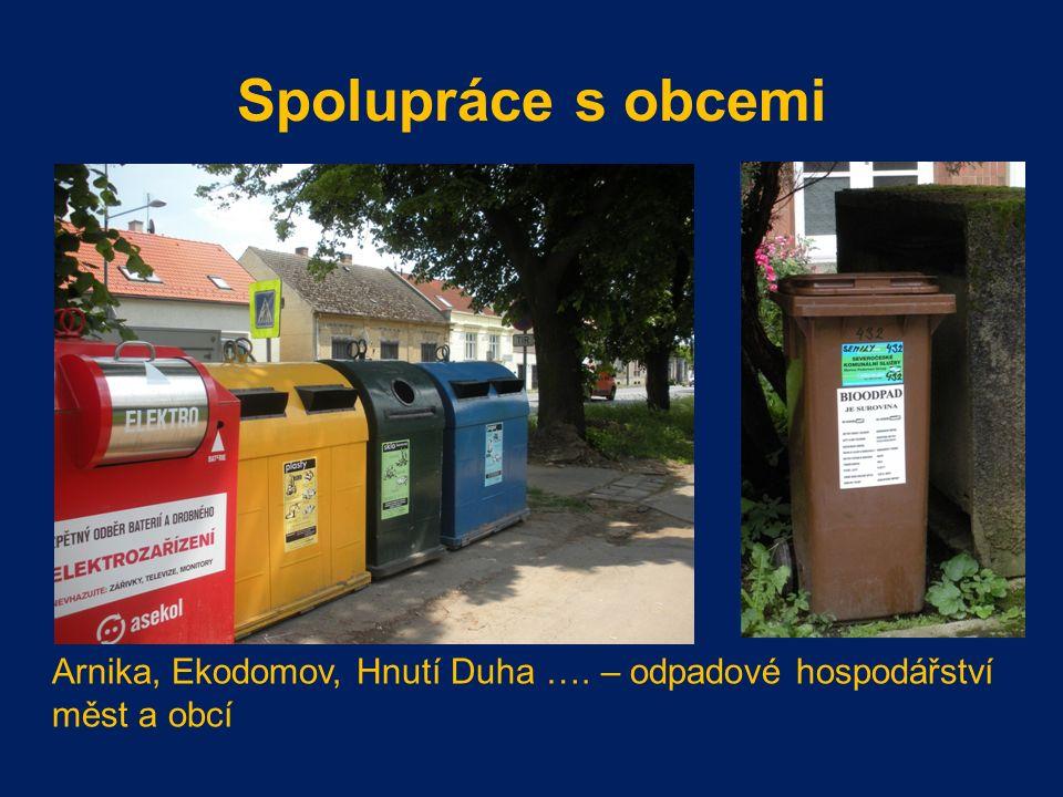 Spolupráce s obcemi Arnika, Ekodomov, Hnutí Duha …. – odpadové hospodářství měst a obcí