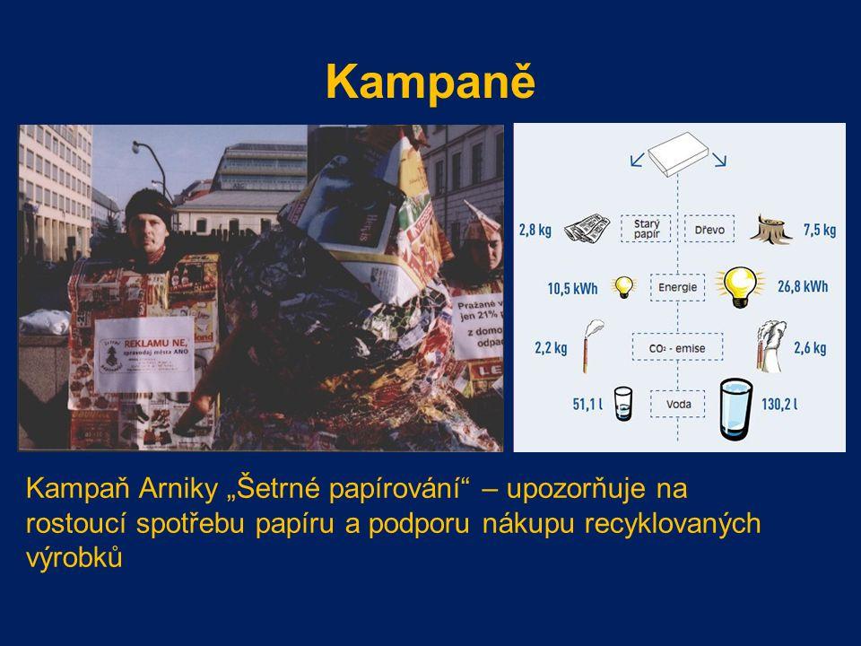 """Kampaně Kampaň Arniky """"Šetrné papírování – upozorňuje na rostoucí spotřebu papíru a podporu nákupu recyklovaných výrobků"""
