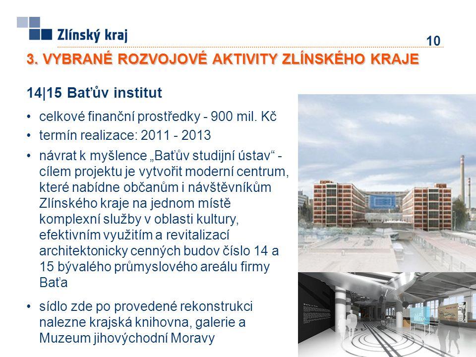 10 14|15 Baťův institut celkové finanční prostředky - 900 mil.