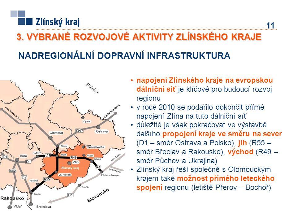 11 napojení Zlínského kraje na evropskou dálniční síť je klíčové pro budoucí rozvoj regionu v roce 2010 se podařilo dokončit přímé napojení Zlína na tuto dálniční síť důležité je však pokračovat ve výstavbě dalšího propojení kraje ve směru na sever (D1 – směr Ostrava a Polsko), jih (R55 – směr Břeclav a Rakousko), východ (R49 – směr Půchov a Ukrajina) Zlínský kraj řeší společně s Olomouckým krajem také možnost přímého leteckého spojení regionu (letiště Přerov – Bochoř) NADREGIONÁLNÍ DOPRAVNÍ INFRASTRUKTURA 3.