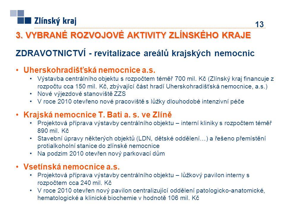 ZDRAVOTNICTVÍ - revitalizace areálů krajských nemocnic Uherskohradišťská nemocnice a.s.