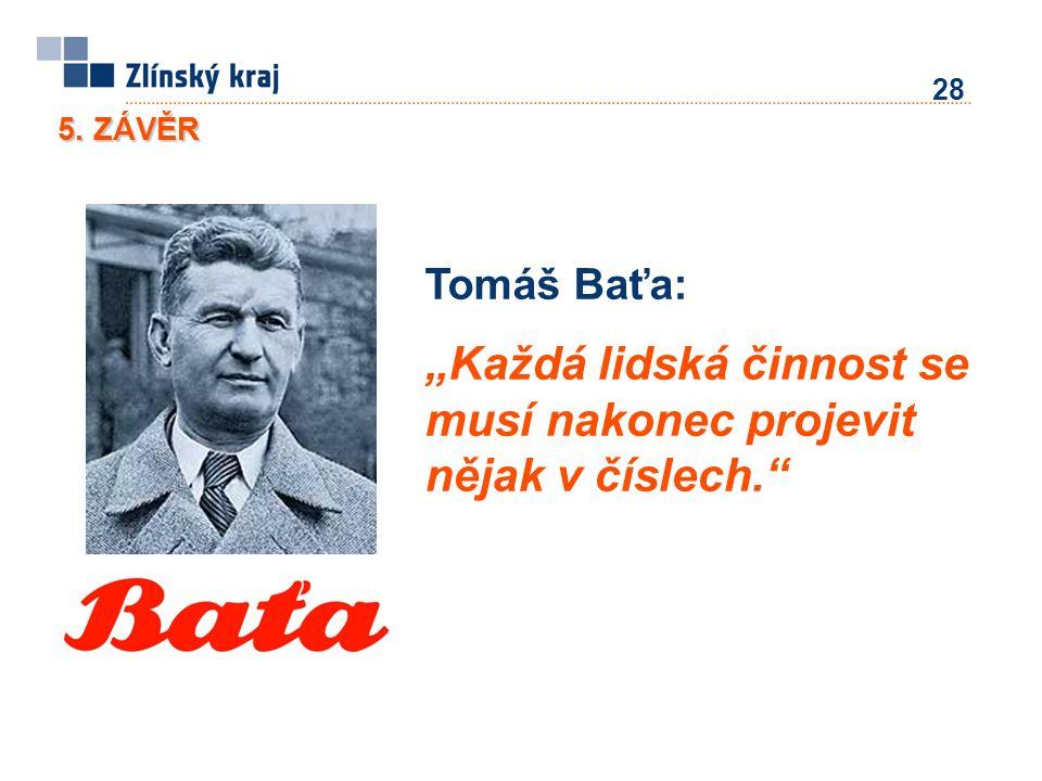 """Tomáš Baťa: """"Každá lidská činnost se musí nakonec projevit nějak v číslech. 5. ZÁVĚR 28"""