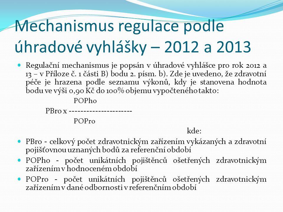 Mechanismus regulace podle úhradové vyhlášky – 2012 a 2013 Regulační mechanismus je popsán v úhradové vyhlášce pro rok 2012 a 13 – v Příloze č.