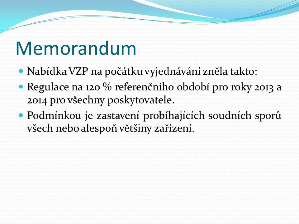 Memorandum Nabídka VZP na počátku vyjednávání zněla takto: Regulace na 120 % referenčního období pro roky 2013 a 2014 pro všechny poskytovatele.