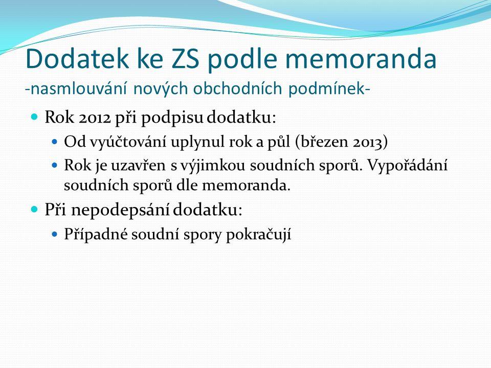 Dodatek ke ZS podle memoranda -nasmlouvání nových obchodních podmínek- Rok 2012 při podpisu dodatku: Od vyúčtování uplynul rok a půl (březen 2013) Rok je uzavřen s výjimkou soudních sporů.