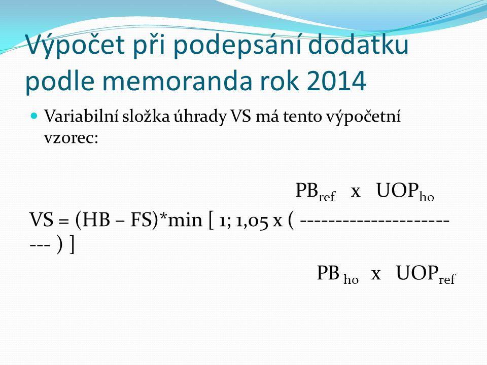 Výpočet při podepsání dodatku podle memoranda rok 2014 Variabilní složka úhrady VS má tento výpočetní vzorec: PB ref x UOP ho VS = (HB – FS)*min [ 1; 1,05 x ( --------------------- --- ) ] PB ho x UOP ref