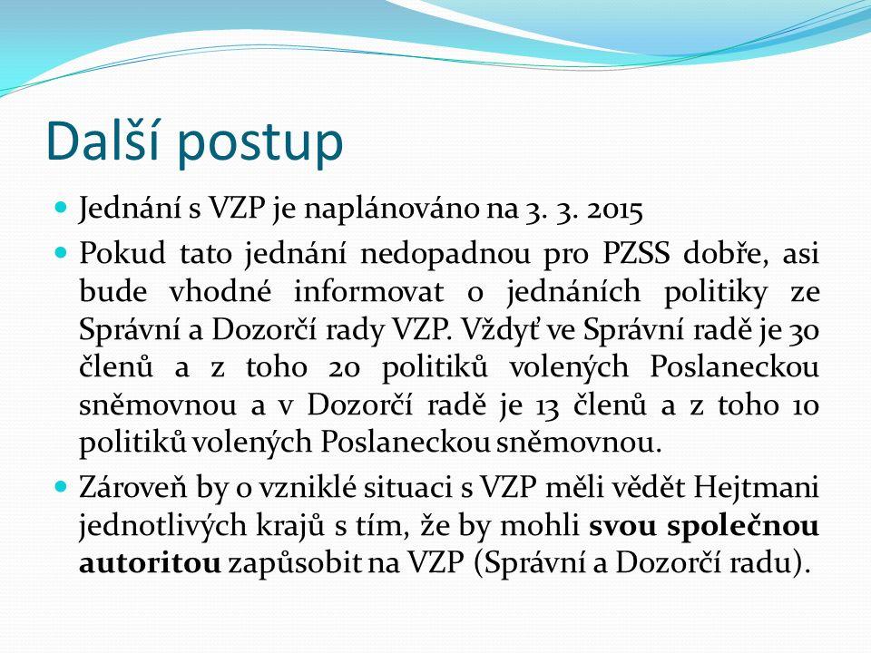 Další postup Jednání s VZP je naplánováno na 3. 3.