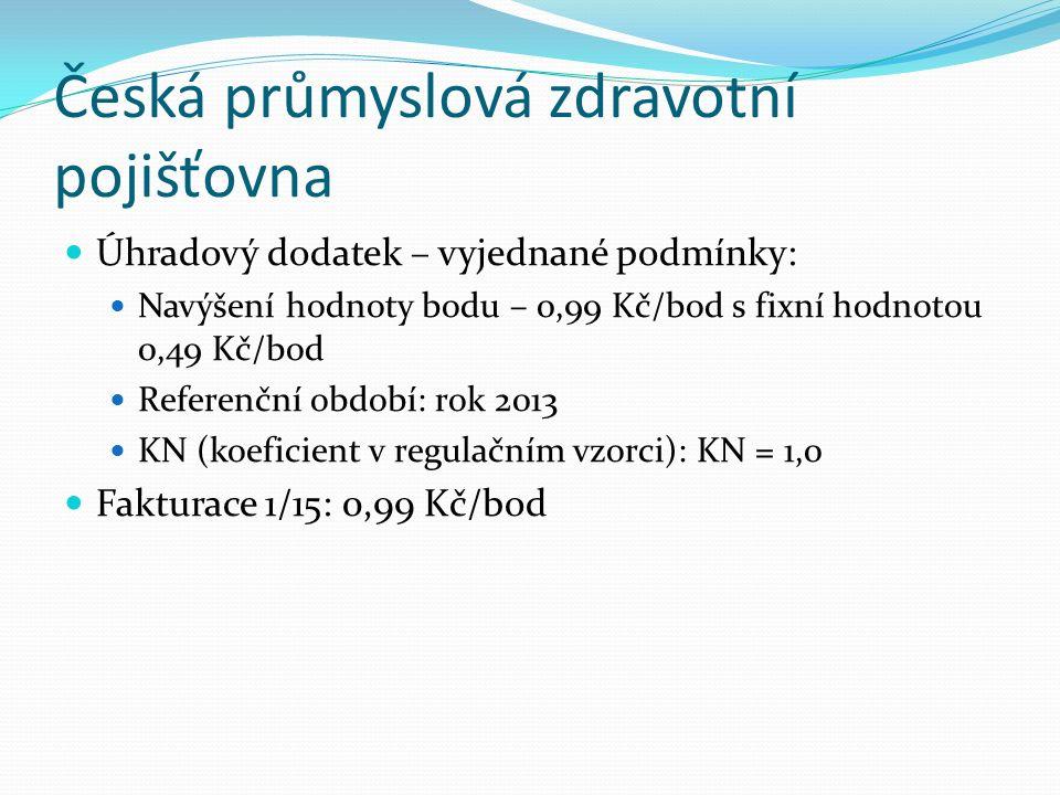 Česká průmyslová zdravotní pojišťovna Úhradový dodatek – vyjednané podmínky: Navýšení hodnoty bodu – 0,99 Kč/bod s fixní hodnotou 0,49 Kč/bod Referenční období: rok 2013 KN (koeficient v regulačním vzorci): KN = 1,0 Fakturace 1/15: 0,99 Kč/bod