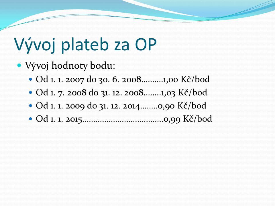 Vývoj plateb za OP Vývoj hodnoty bodu: Od 1. 1. 2007 do 30.