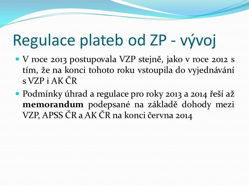 Regulace plateb od ZP - vývoj V roce 2013 postupovala VZP stejně, jako v roce 2012 s tím, že na konci tohoto roku vstoupila do vyjednávání s VZP i AK ČR Podmínky úhrad a regulace pro roky 2013 a 2014 řeší až memorandum podepsané na základě dohody mezi VZP, APSS ČR a AK ČR na konci června 2014