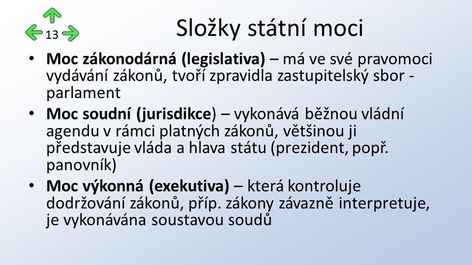 Moc zákonodárná (legislativa) – má ve své pravomoci vydávání zákonů, tvoří zpravidla zastupitelský sbor - parlament Moc soudní (jurisdikce) – vykonává