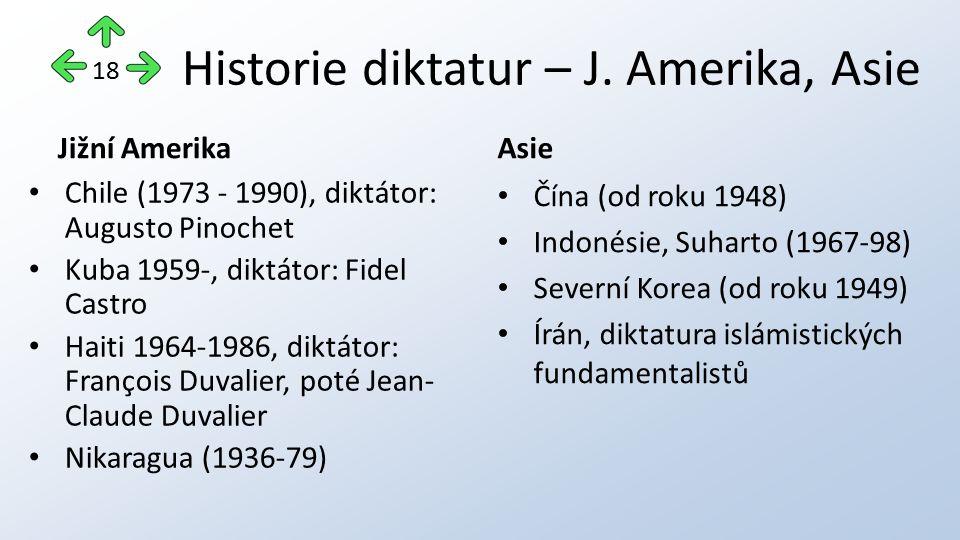 Historie diktatur – J. Amerika, Asie Jižní Amerika Chile (1973 - 1990), diktátor: Augusto Pinochet Kuba 1959-, diktátor: Fidel Castro Haiti 1964-1986,