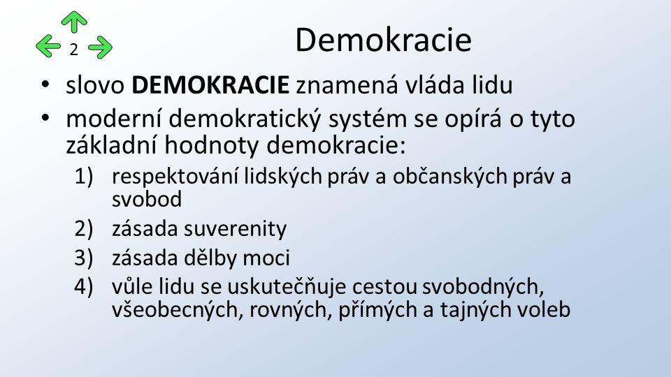 slovo DEMOKRACIE znamená vláda lidu moderní demokratický systém se opírá o tyto základní hodnoty demokracie: 1)respektování lidských práv a občanských