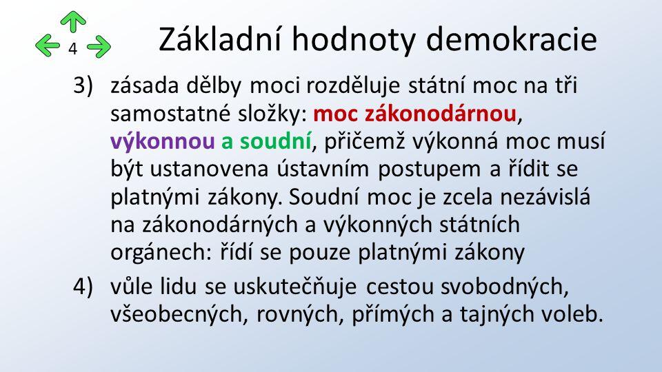 pro demokratické státy je příznačná tržní ekonomika jako protiklad ekonomicky příkazové ústava demokratického státu jednoznačně určuje postavení občana v demokratické společnosti Demokracie – eko, ústava 5
