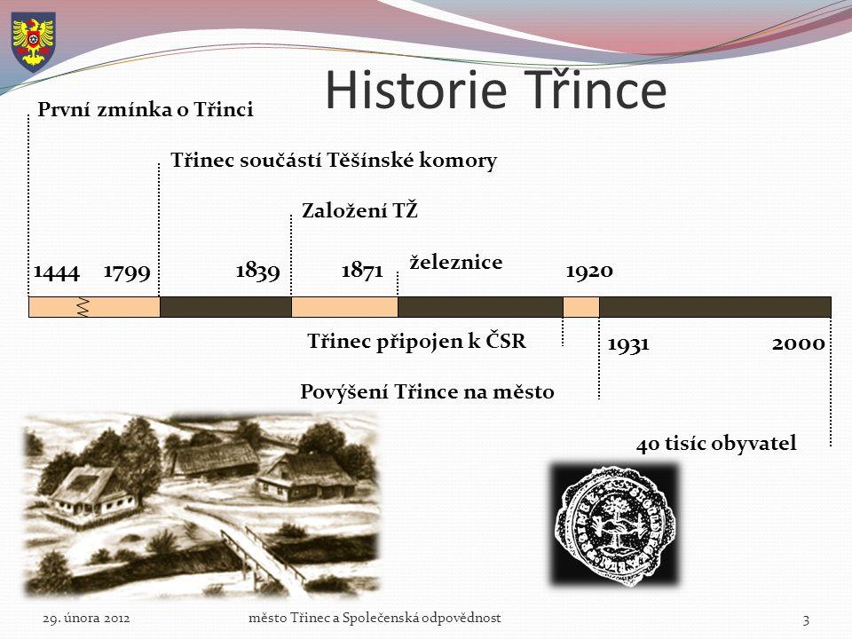 Historie Třince 29.