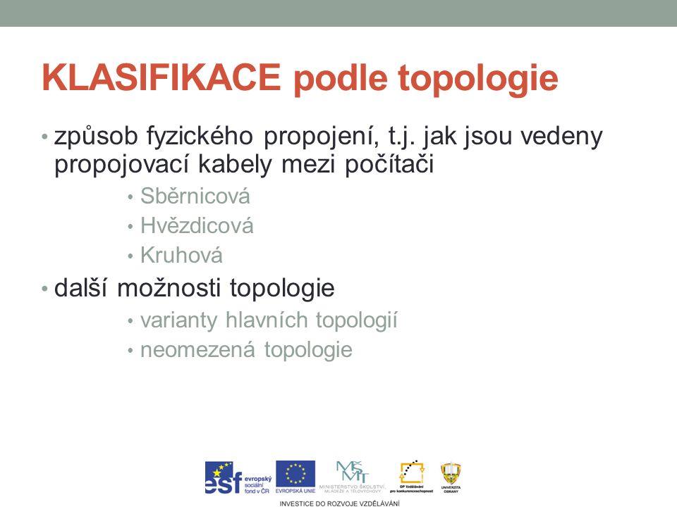 KLASIFIKACE podle topologie způsob fyzického propojení, t.j.