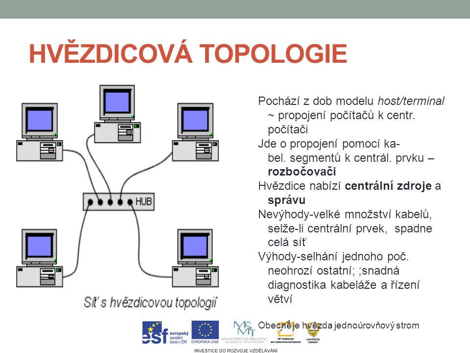 HVĚZDICOVÁ TOPOLOGIE Pochází z dob modelu host/terminal ~ propojení počítačů k centr.