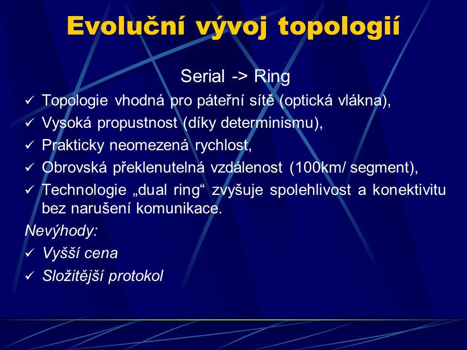 Evoluční vývoj topologií Serial -> Bus Snížení ceny kabeláže, Zjednodušení projekce sítí a rozšiřitelnost, Větší rychlost a překlenutelná vzdálenost,