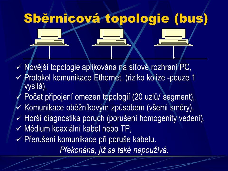 Sběrnicová topologie (bus) Novější topologie aplikována na síťové rozhraní PC, Protokol komunikace Ethernet, (riziko kolize -pouze 1 vysílá), Počet připojení omezen topologií (20 uzlů / segment), Komunikace oběžníkovým způsobem (všemi směry), Horší diagnostika poruch (porušení homogenity vedení), Médium koaxiální kabel nebo TP, Přerušení komunikace při poruše kabelu.